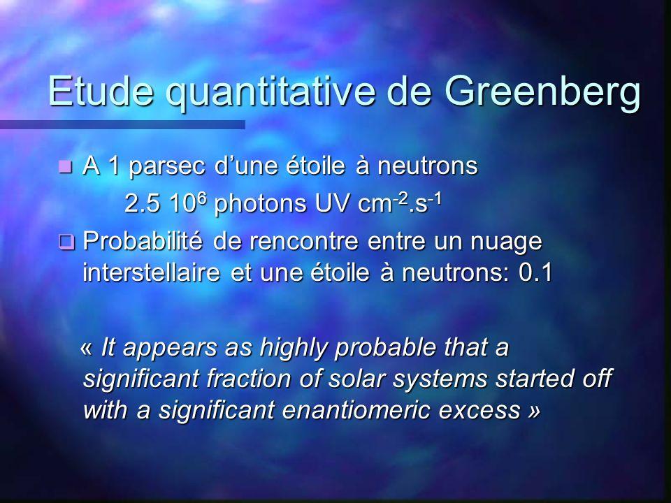 Etude quantitative de Greenberg