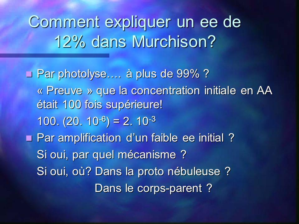 Comment expliquer un ee de 12% dans Murchison