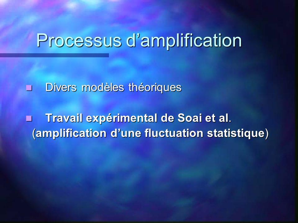 Processus d'amplification