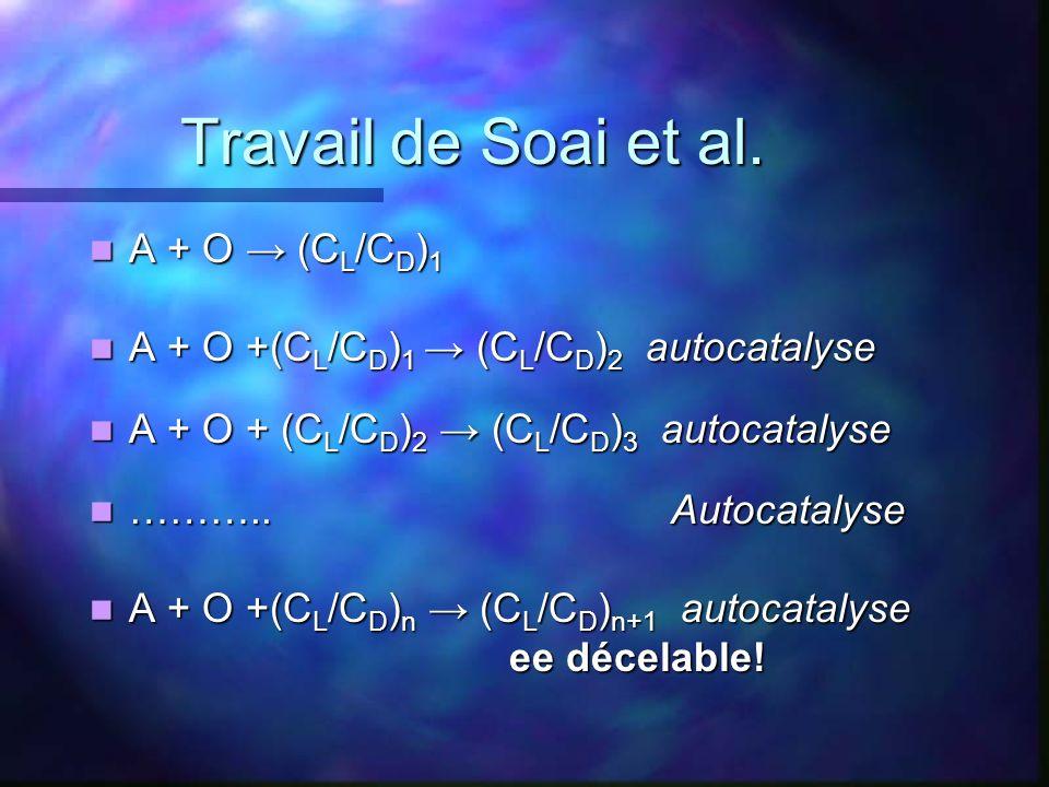 Travail de Soai et al. A + O → (CL/CD)1