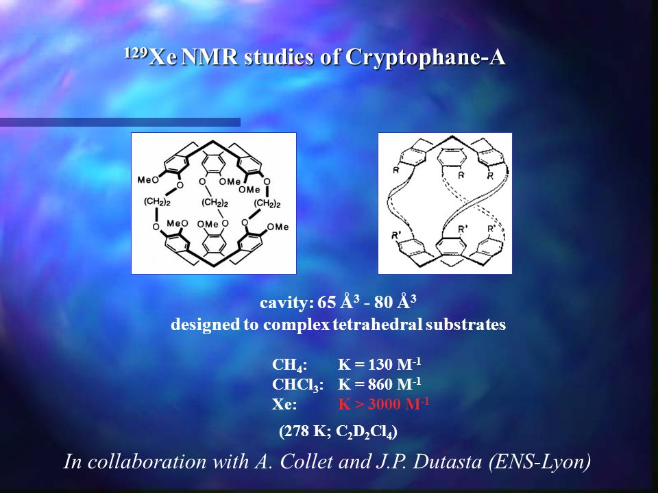 129Xe NMR studies of Cryptophane-A