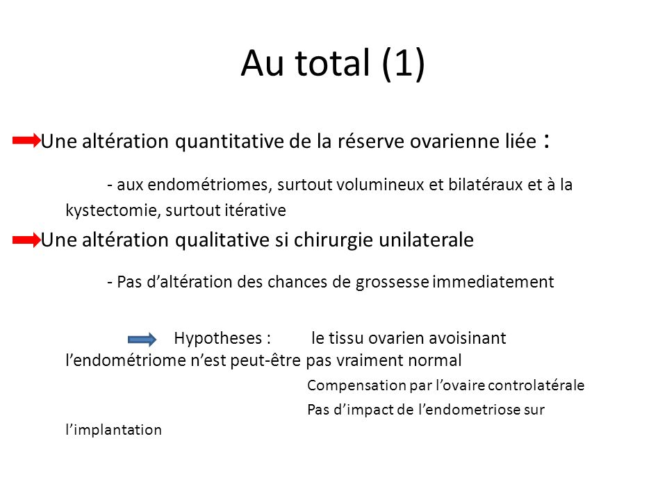Au total (1) Une altération quantitative de la réserve ovarienne liée :