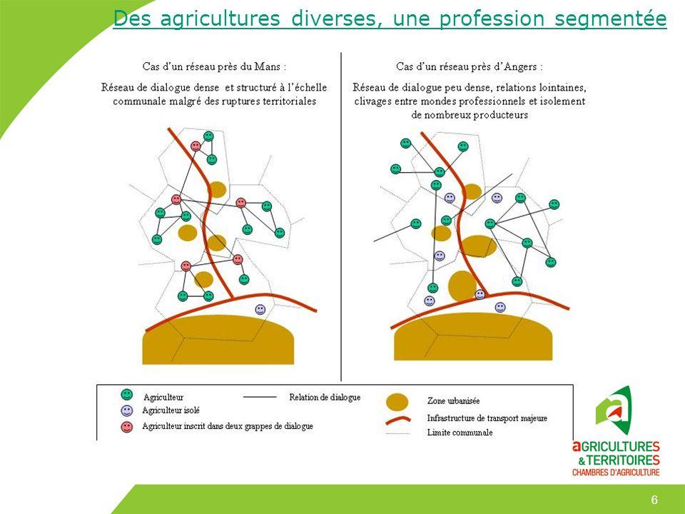 Des agricultures diverses, une profession segmentée