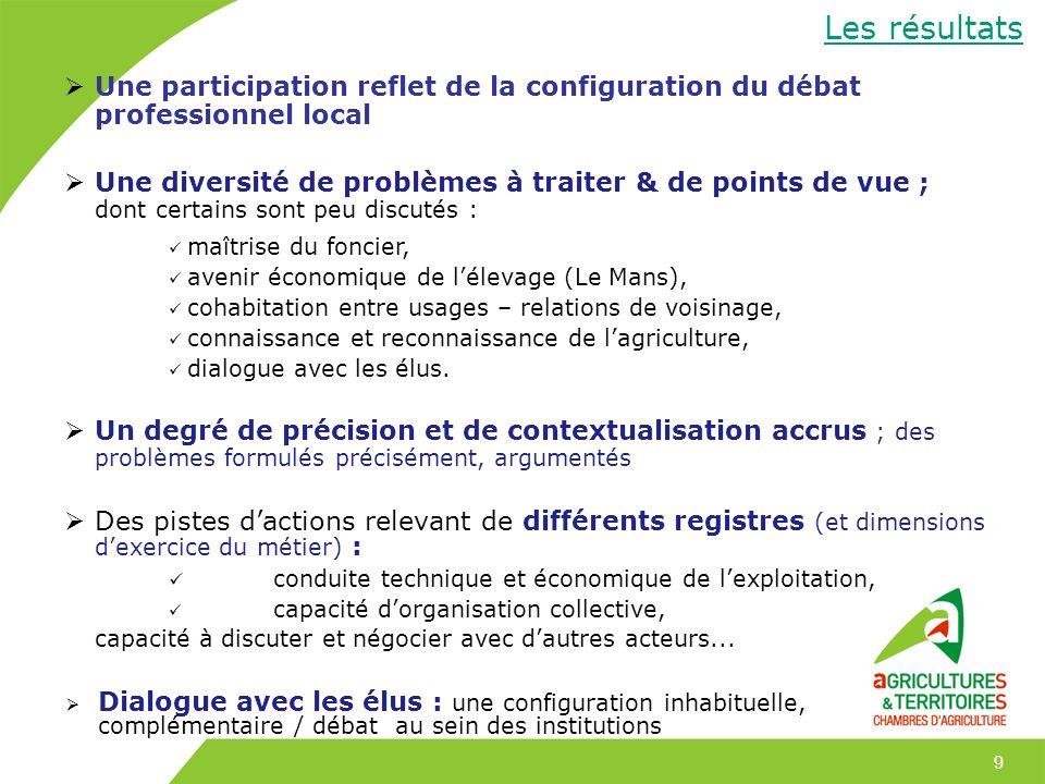 Les résultats Une participation reflet de la configuration du débat professionnel local.