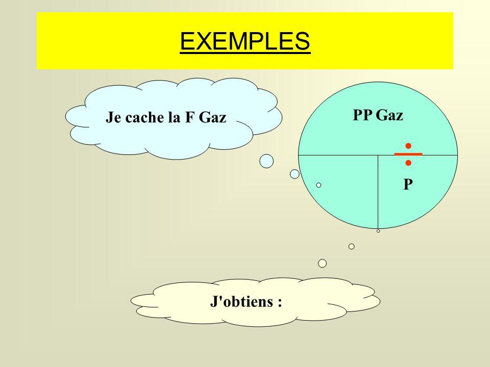 EXEMPLES Je cache la F Gaz PP Gaz  P J obtiens :