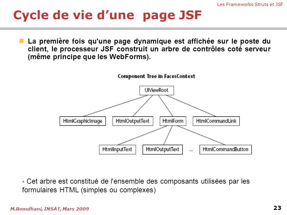 Cycle de vie d'une page JSF