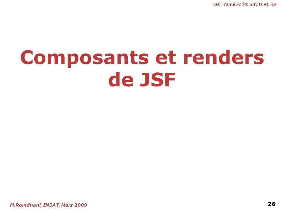 Composants et renders de JSF