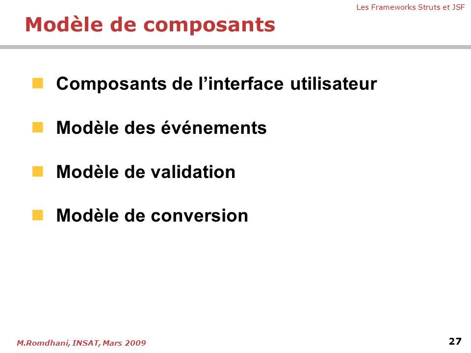 Modèle de composants Composants de l'interface utilisateur