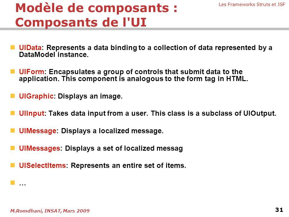 Modèle de composants : Composants de l UI