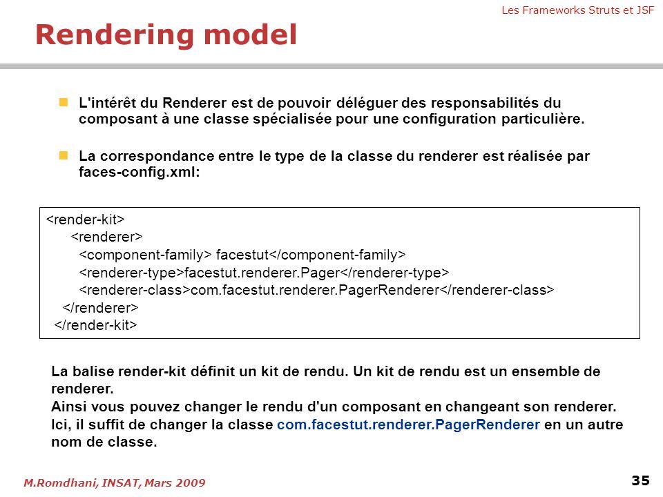 Rendering model