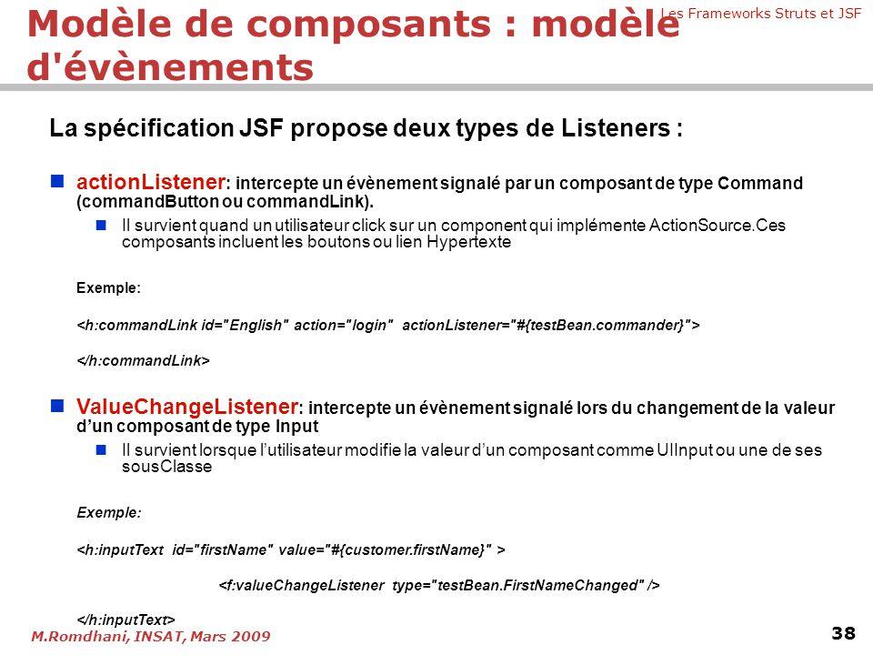 Modèle de composants : modèle d évènements