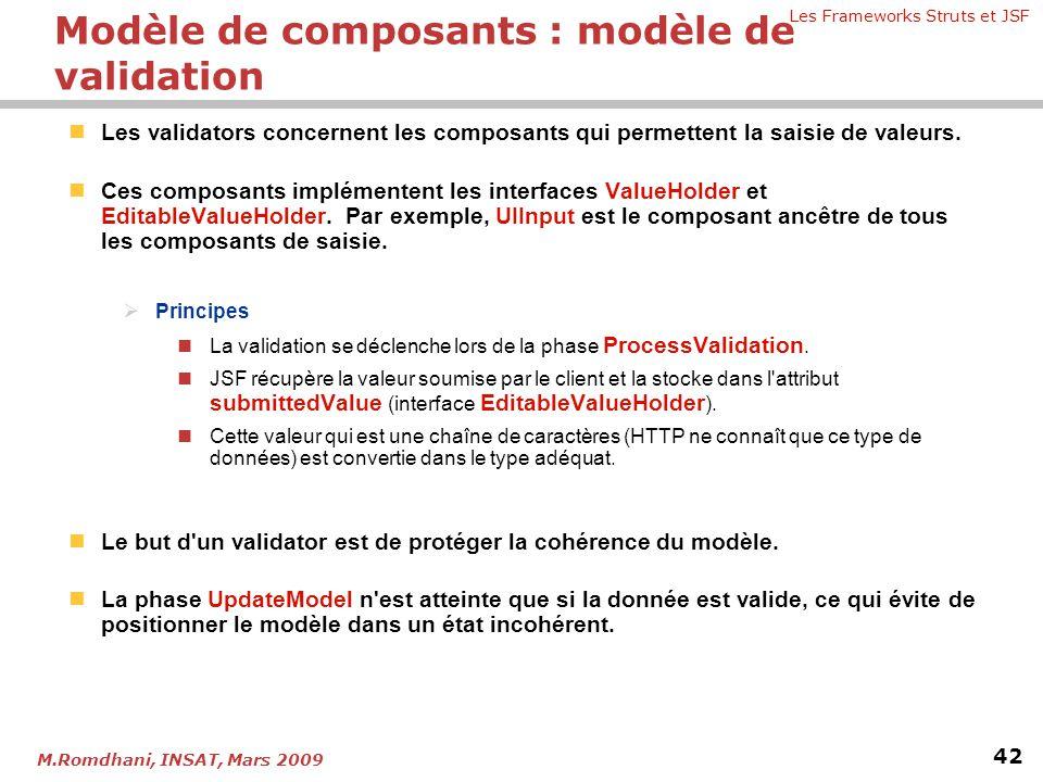 Modèle de composants : modèle de validation