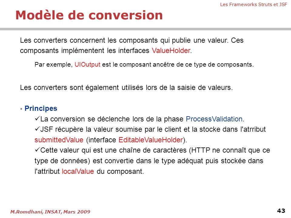 Modèle de conversion Les converters concernent les composants qui publie une valeur. Ces composants implémentent les interfaces ValueHolder.