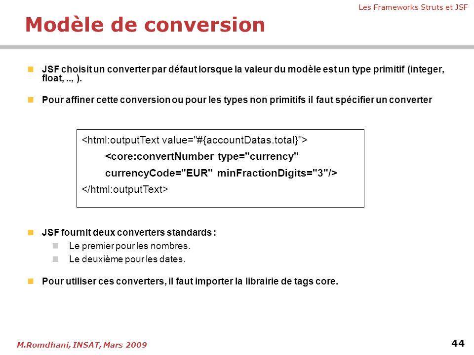 Modèle de conversion JSF choisit un converter par défaut lorsque la valeur du modèle est un type primitif (integer, float, .., ).