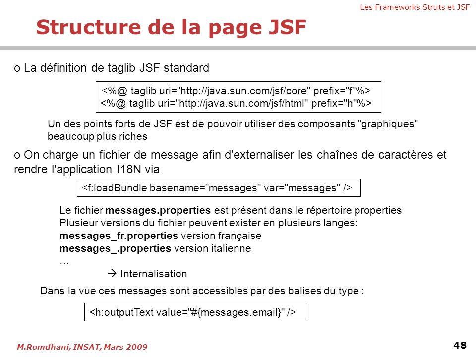 Structure de la page JSF
