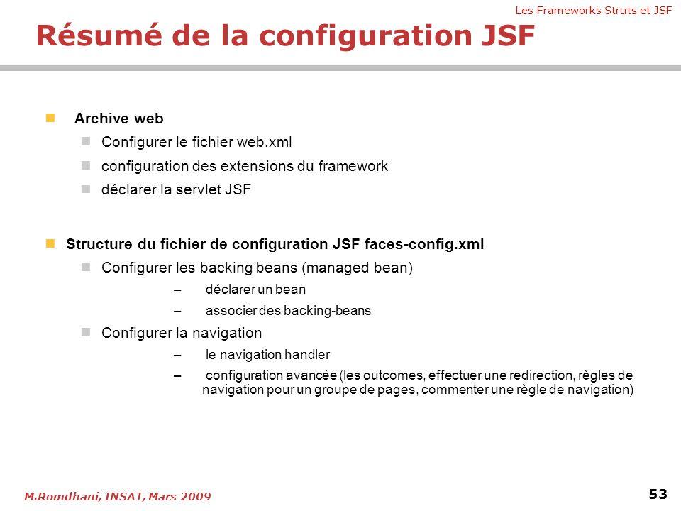 Résumé de la configuration JSF