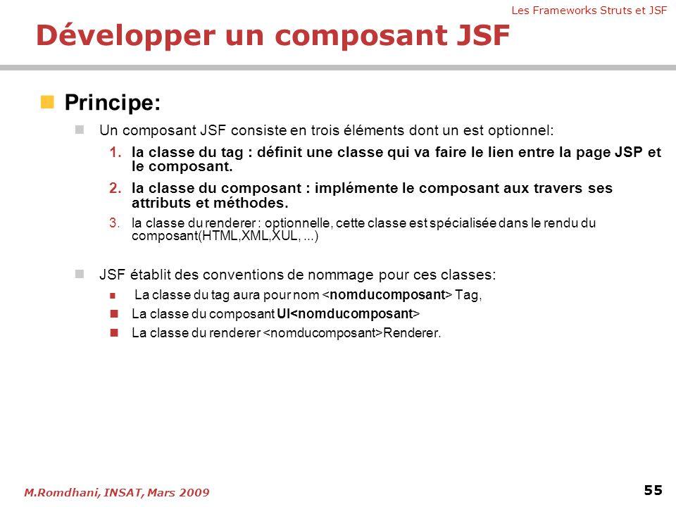 Développer un composant JSF