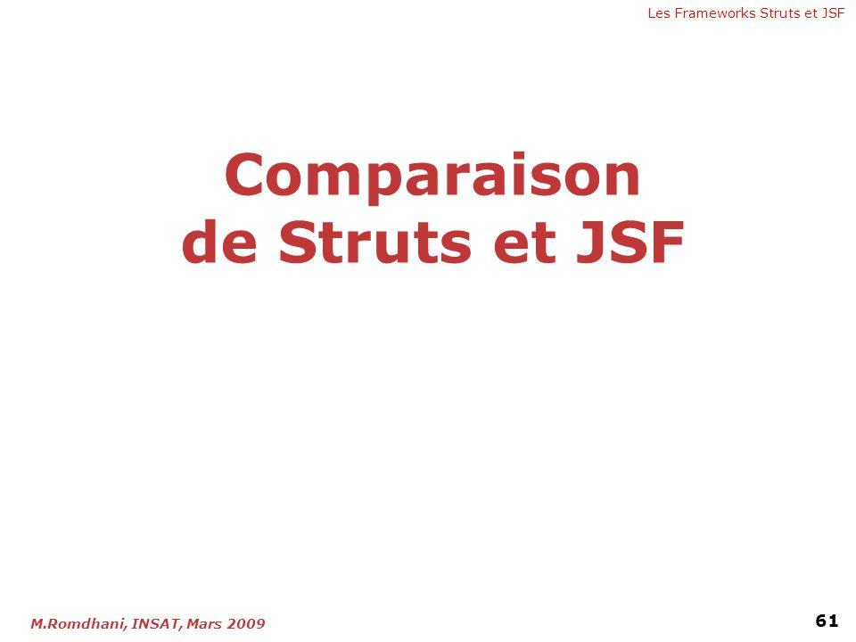 Comparaison de Struts et JSF