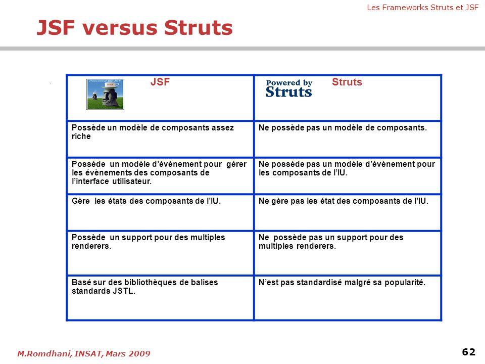 JSF versus Struts JSF Struts . .