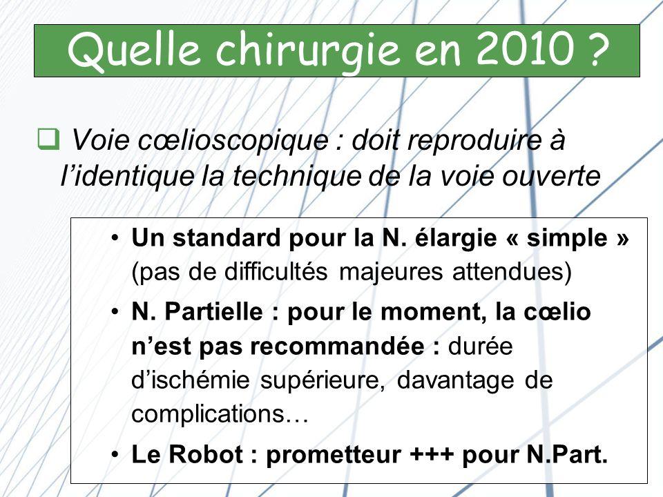 Quelle chirurgie en 2010 3- Quel mode opératoire