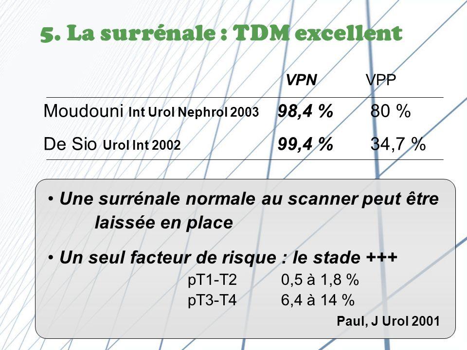 La surrénale : TDM excellent