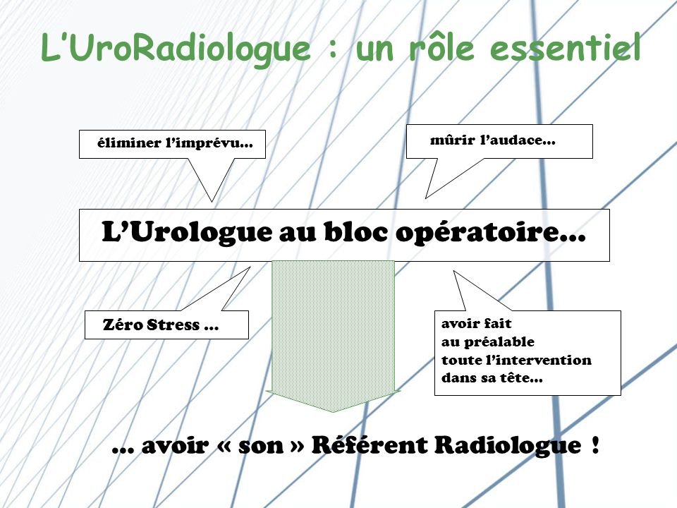 L'UroRadiologue : un rôle essentiel