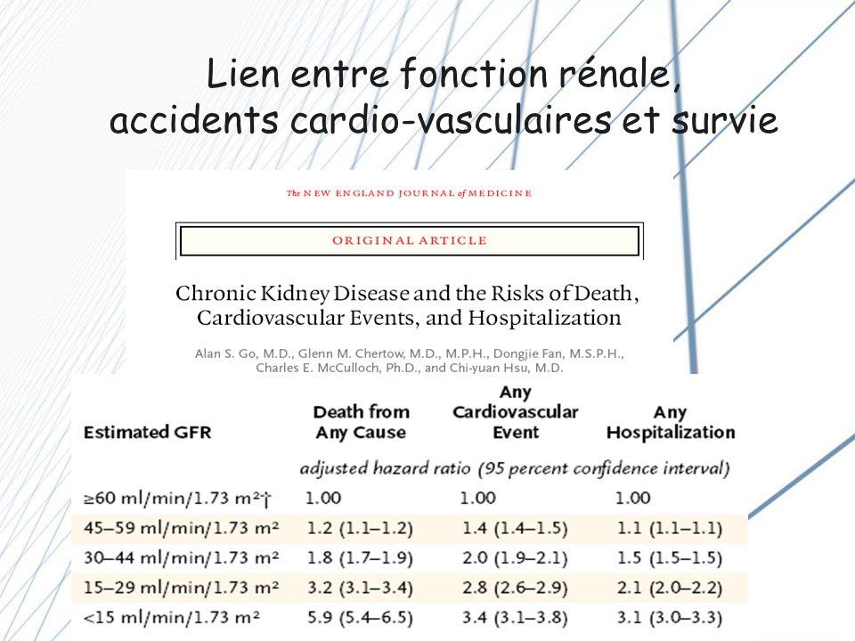 Lien entre fonction rénale, accidents cardio-vasculaires et survie