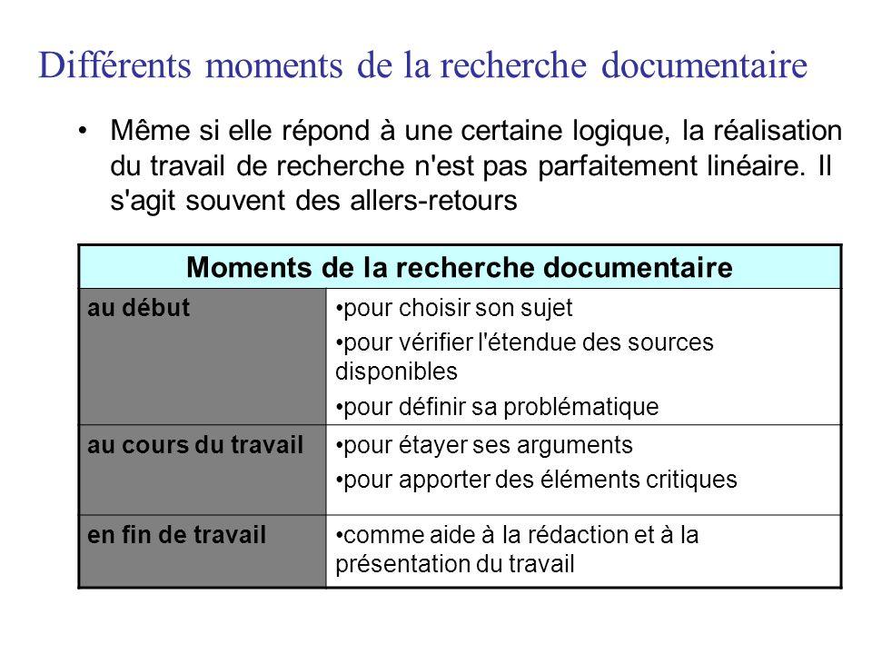 Différents moments de la recherche documentaire