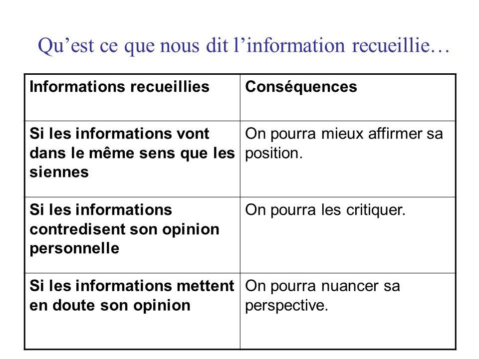Qu'est ce que nous dit l'information recueillie…