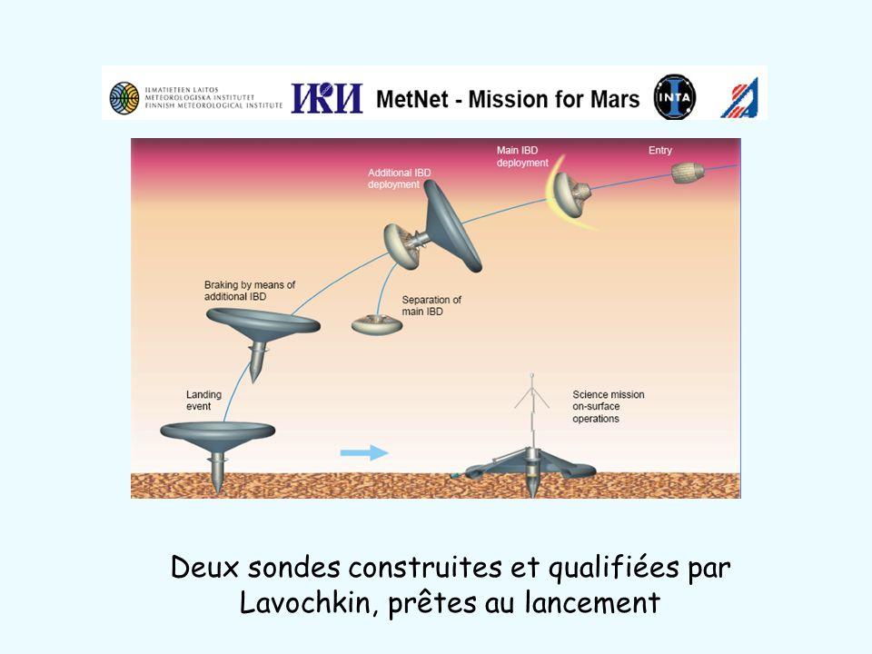 Deux sondes construites et qualifiées par Lavochkin, prêtes au lancement