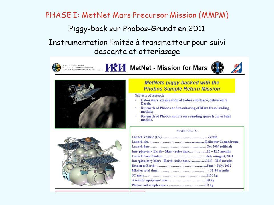 PHASE I: MetNet Mars Precursor Mission (MMPM)