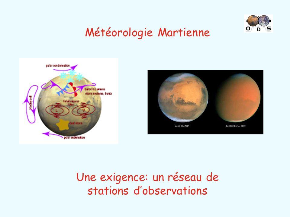 Météorologie Martienne