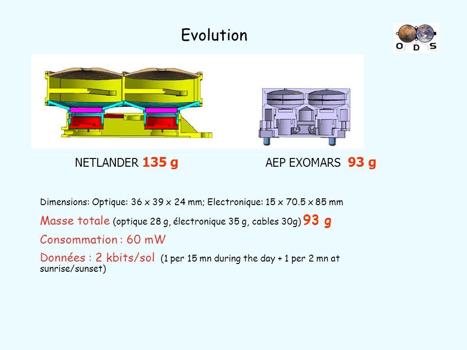 Evolution NETLANDER 135 g AEP EXOMARS 93 g