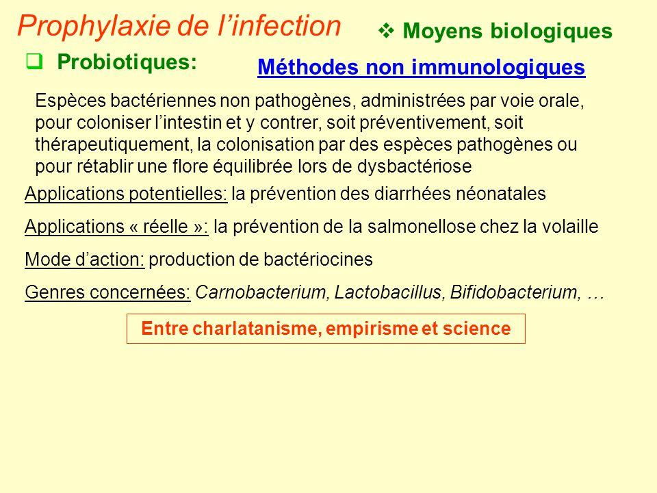 Prophylaxie de l'infection