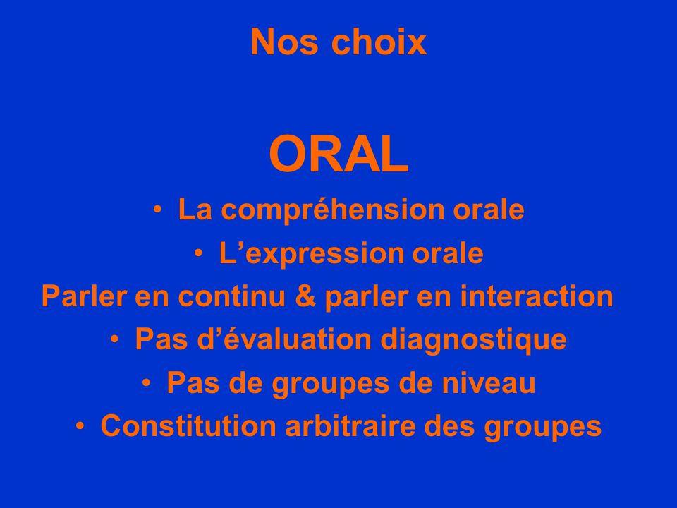 ORAL Nos choix La compréhension orale L'expression orale