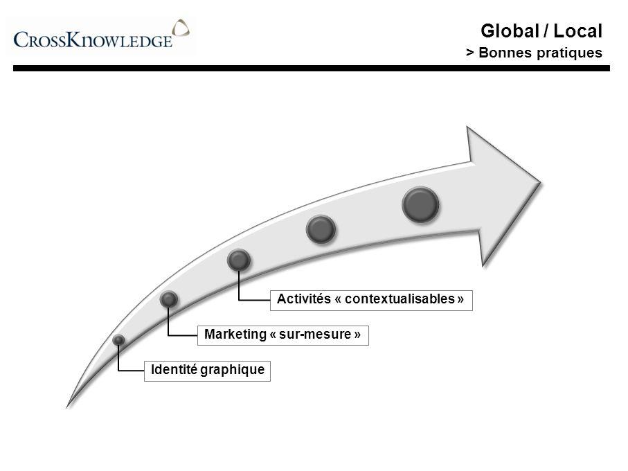 Global / Local > Bonnes pratiques Activités « contextualisables »
