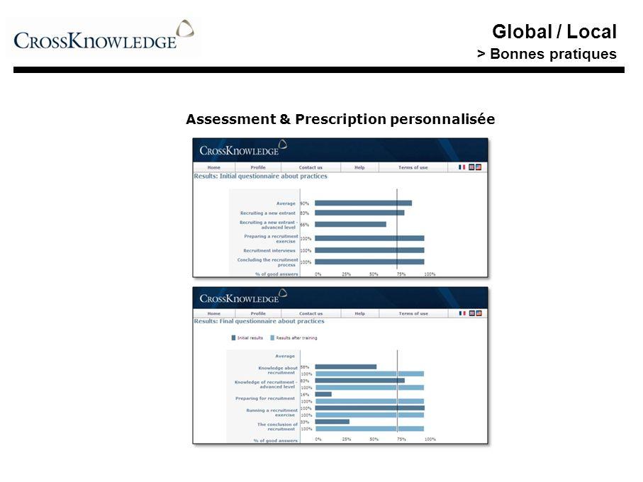 Assessment & Prescription personnalisée