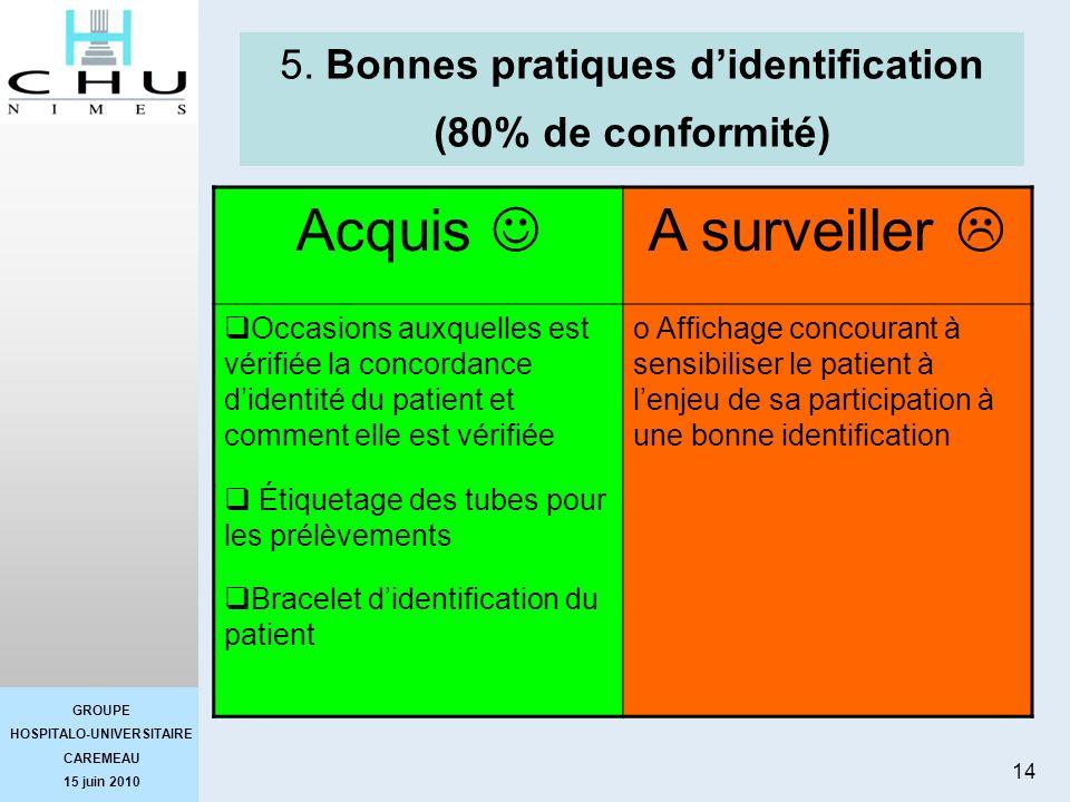 5. Bonnes pratiques d'identification (80% de conformité)