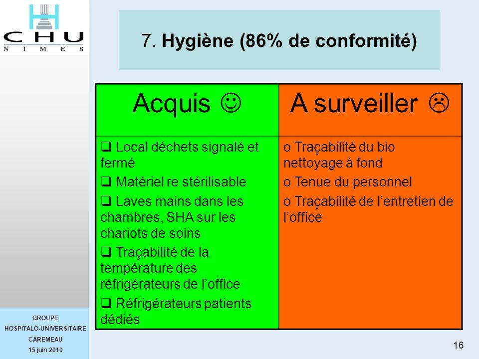 7. Hygiène (86% de conformité)