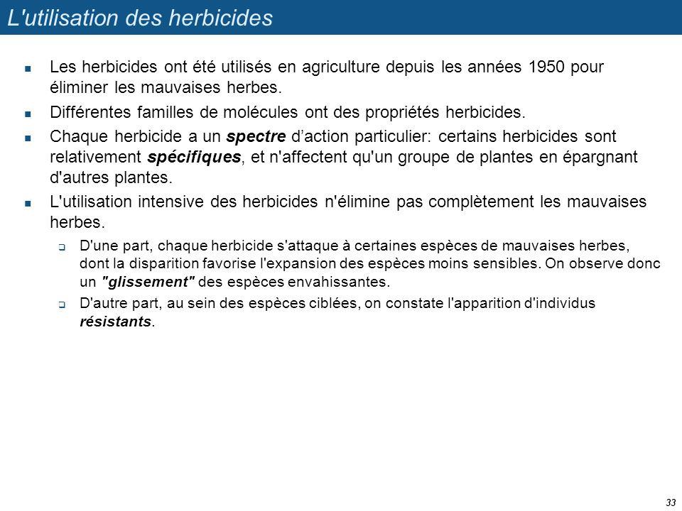 L utilisation des herbicides