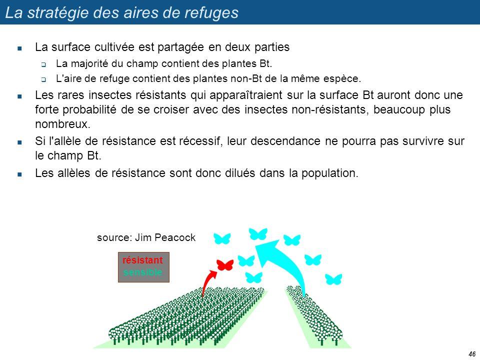 La stratégie des aires de refuges