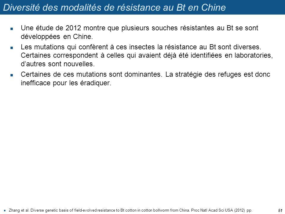 Diversité des modalités de résistance au Bt en Chine