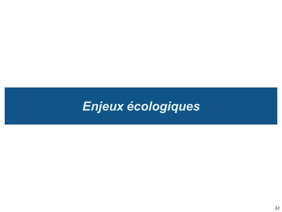 Enjeux écologiques