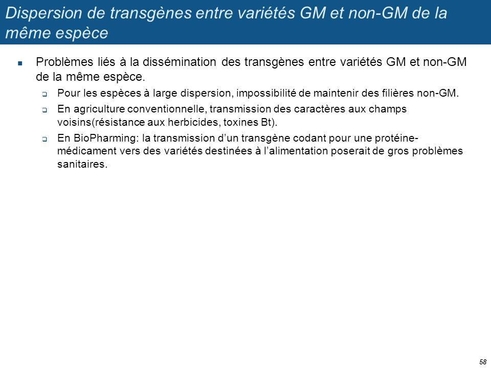 Dispersion de transgènes entre variétés GM et non-GM de la même espèce
