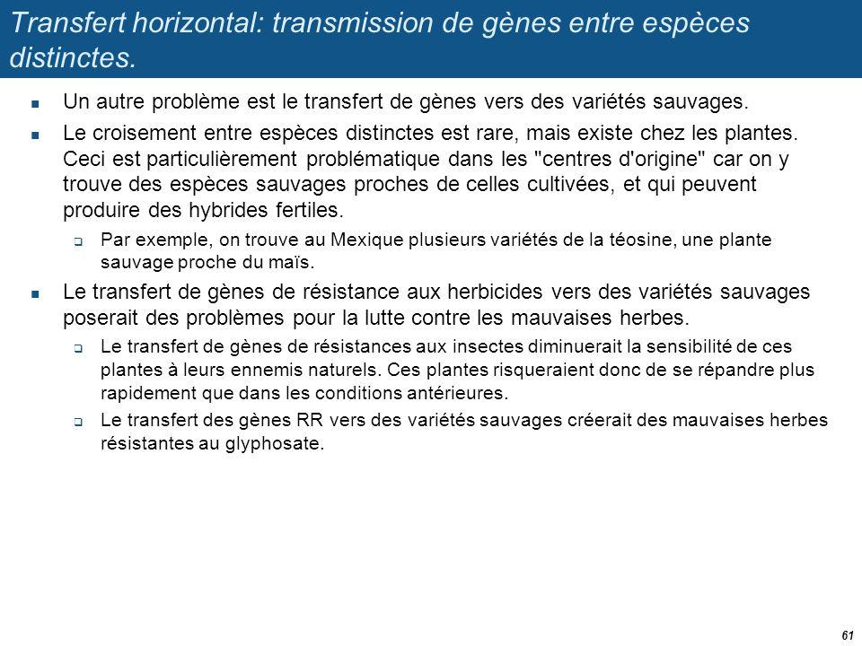 Transfert horizontal: transmission de gènes entre espèces distinctes.