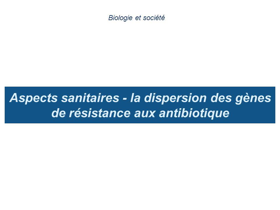 Biologie et société Aspects sanitaires - la dispersion des gènes de résistance aux antibiotique