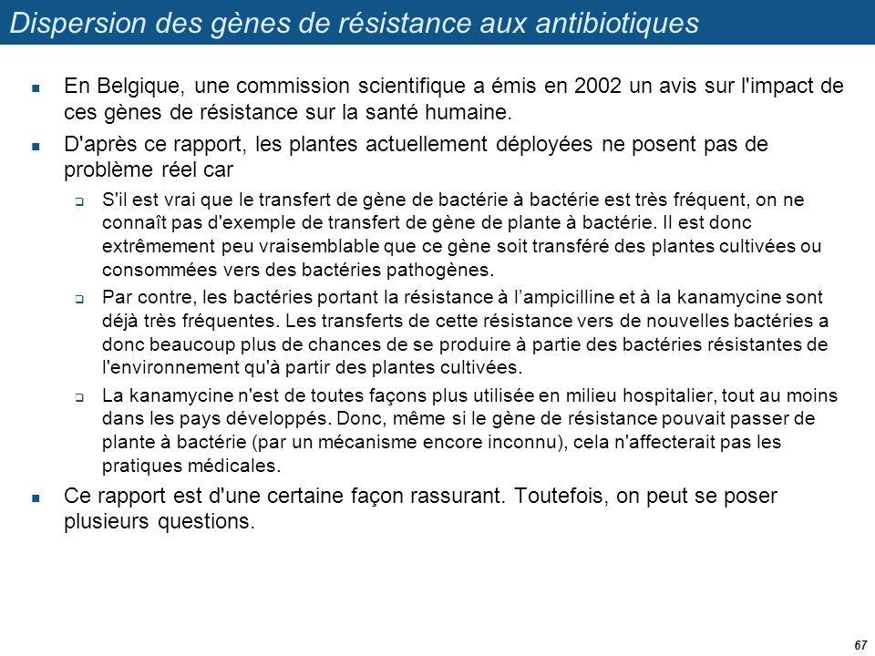 Dispersion des gènes de résistance aux antibiotiques