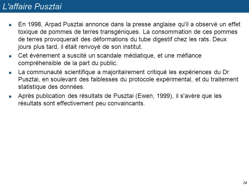 L affaire Pusztai