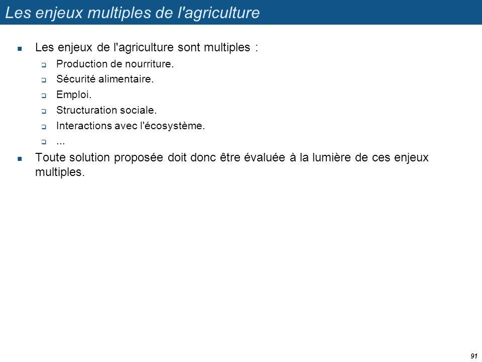 Les enjeux multiples de l agriculture
