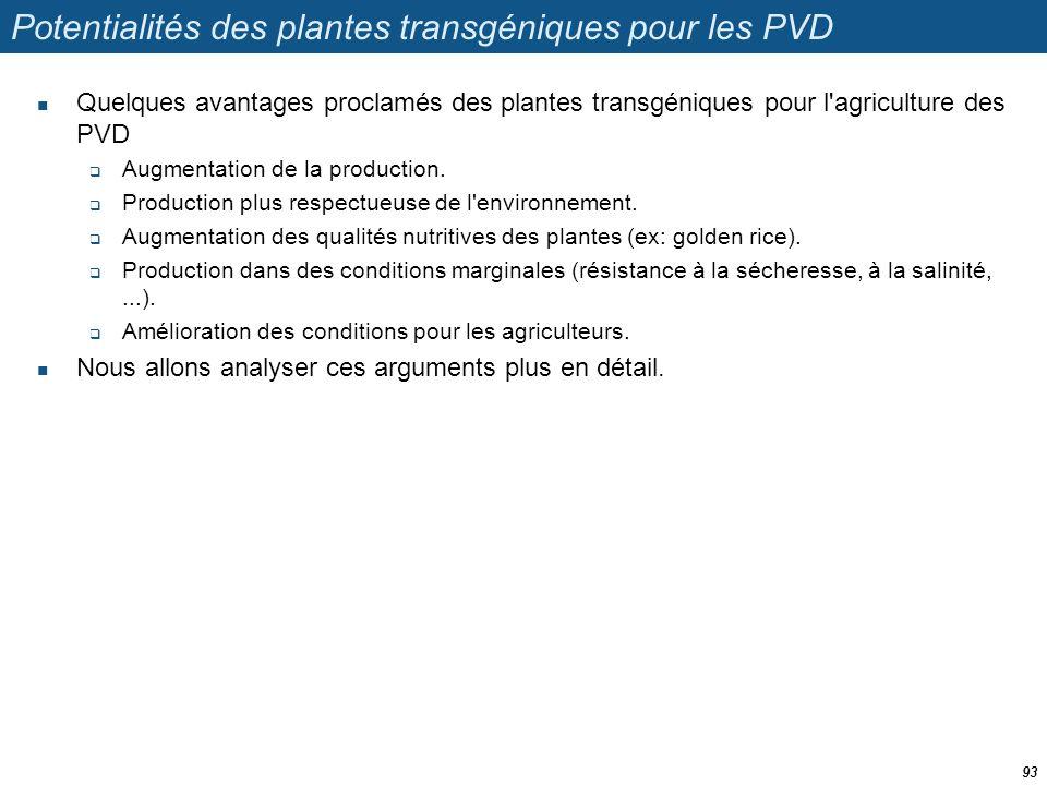 Potentialités des plantes transgéniques pour les PVD